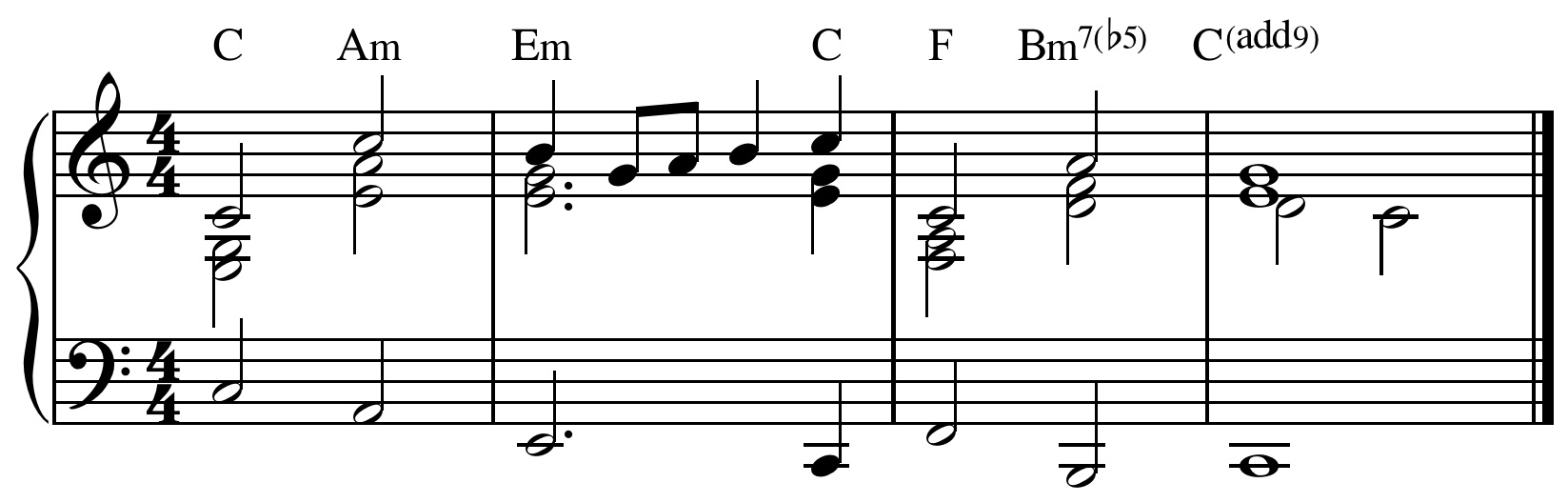 Over the Rainbow - chord symbols
